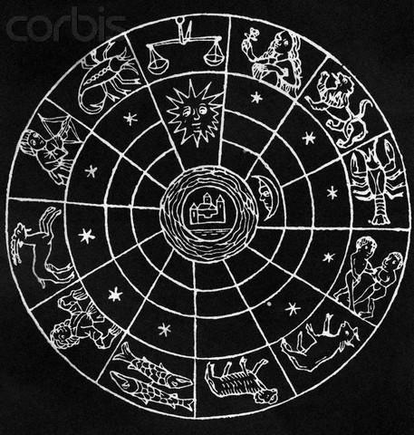 Horoscop toate zodiile, miercuri 02.03.2011