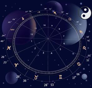 Horoscop toate zodiile, marti 15 martie