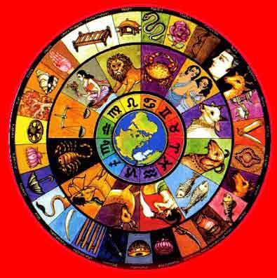 Horoscop toate zodiile, luni 14 martie