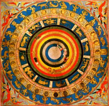 Horoscop / Zodiac Arab