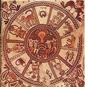Horoscop / Zodiac Evreiesc