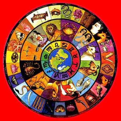Horoscop toate zodiile, vineri 11.02.2011