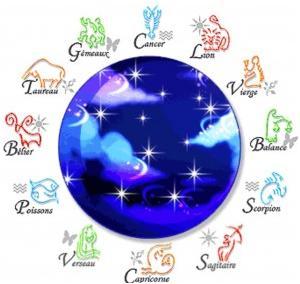 Horoscop toate zodiile, joi 24.02.2011